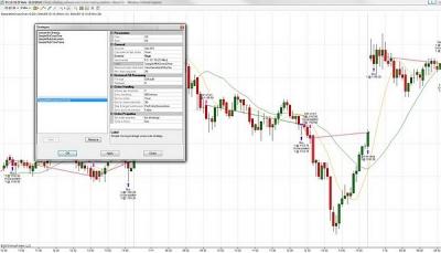 TradeStation vs NinjaTrader vs eSignal: Day Trading Software Compared